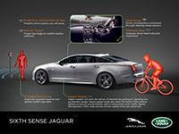 Jaguar-Land Rover mide ondas cerebrales
