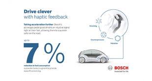 Bosch desarrolla el primer acelerador dinámico