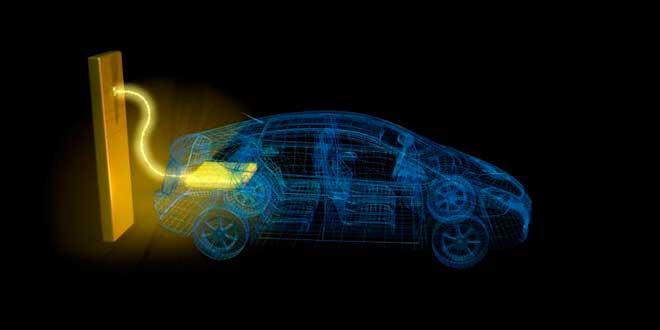 Elegir coche eléctrico