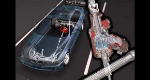 Tecnologías que han servido para evolucionar el automóvil